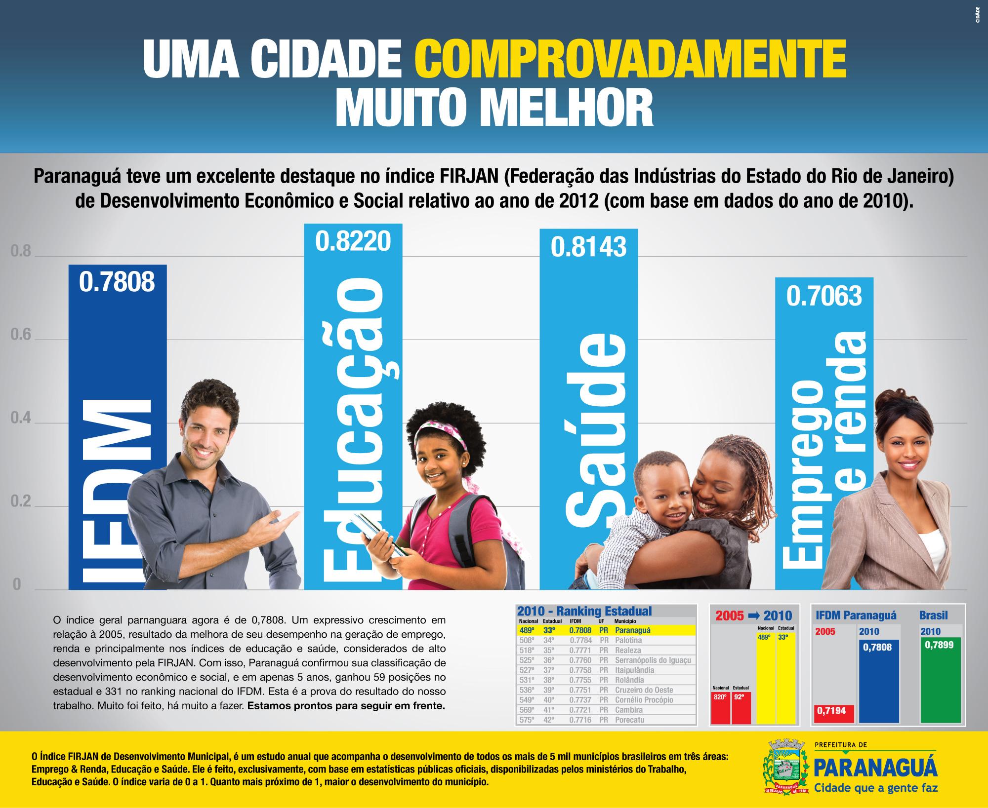 Anúncios Adultos Paranaguá-4629