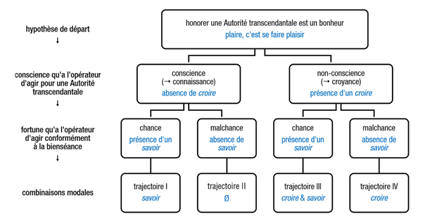 Calcul Planejamento De Ruptura Conventionnelle-8524