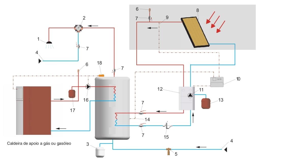 Cálculo De Vasos De Expansão Piso De Aquecimento-7570