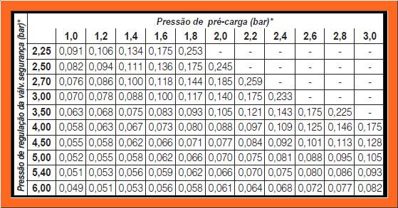 Cálculo De Vasos De Expansão Piso De Aquecimento-5557