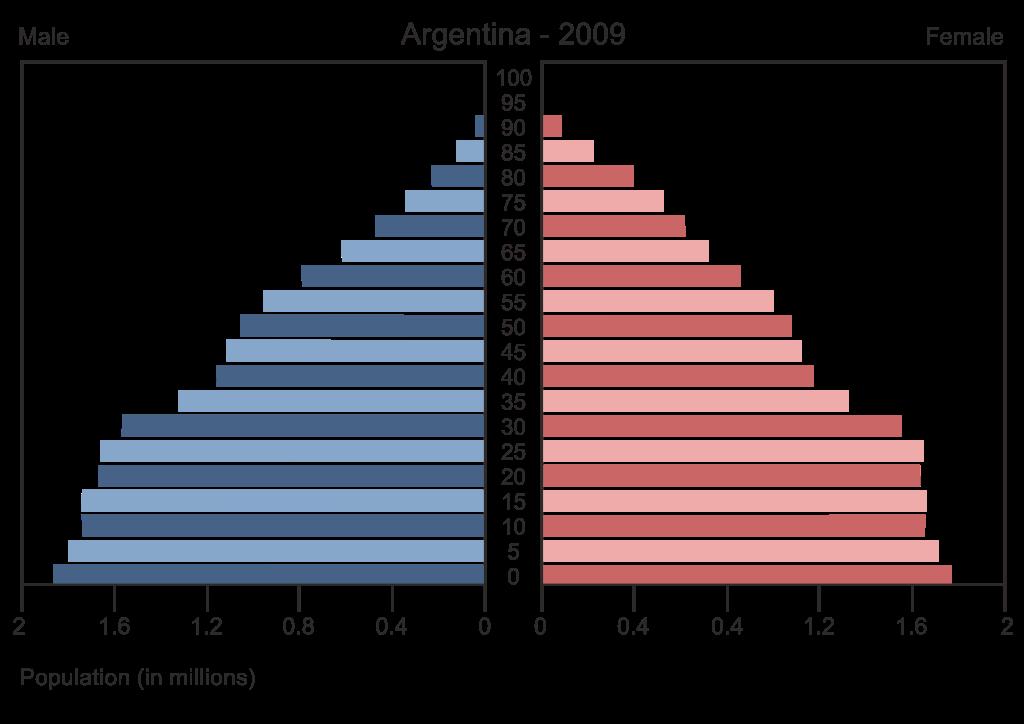 Populacao Do De Mulheres E Homens Catalonia-9631