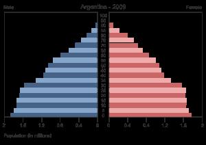 Populacao Do De Mulheres E Homens Catalonia-1241