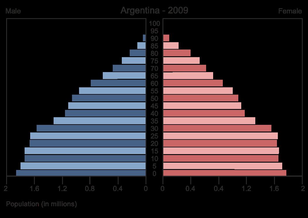 Populacao Do De Mulheres E Homens Catalonia-9312