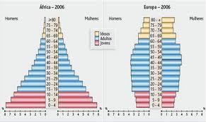 Populacao Do De Mulheres E Homens Catalonia-2334